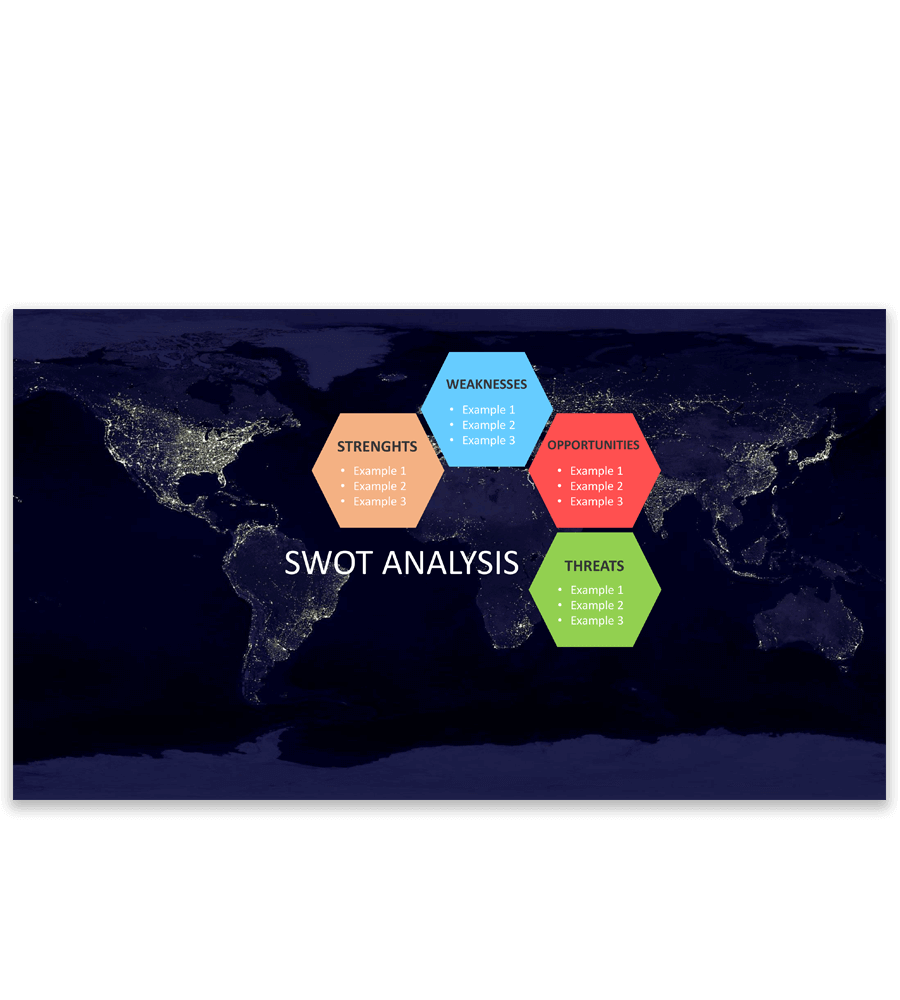 Example of SWOT analysis template made in Powerpoint