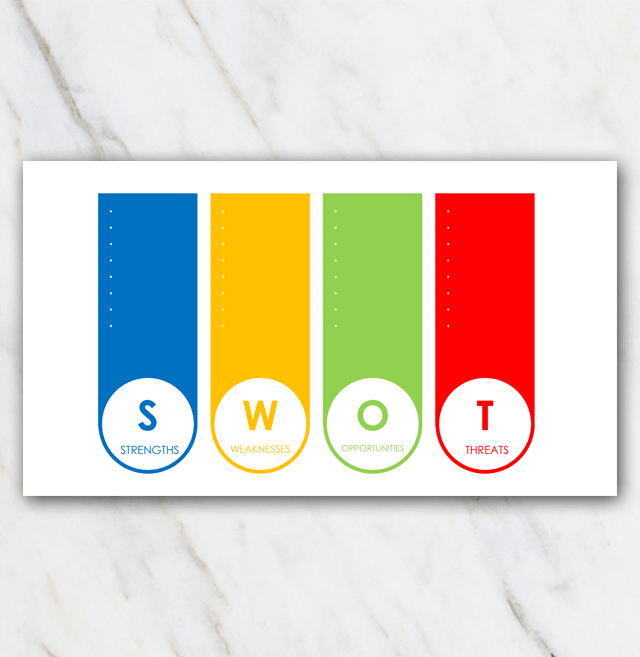 SWOT analysis with rounds and rectangles